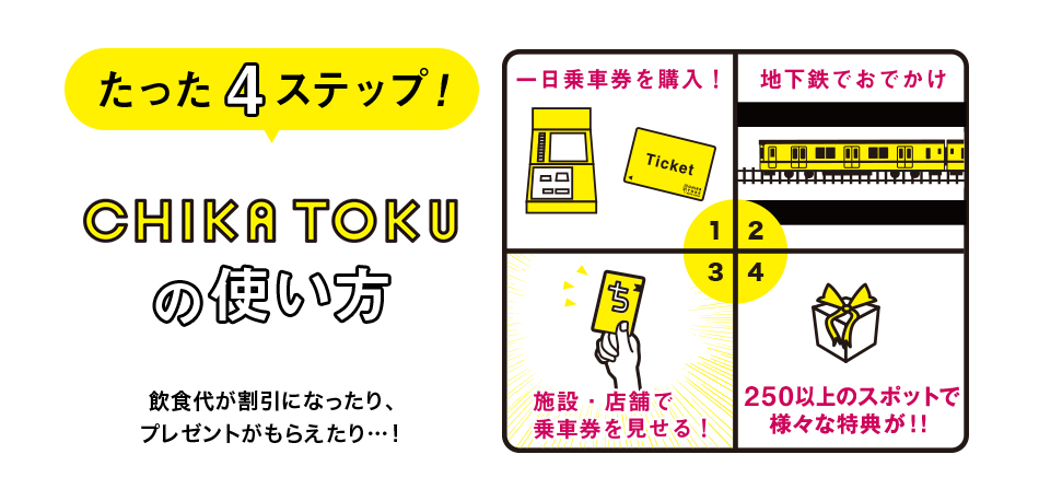 Only 4 Steps! How to use CHIKA TOKU